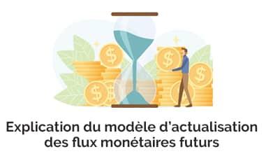 Explication du modèle d'actualisation des flux monétaires futurs